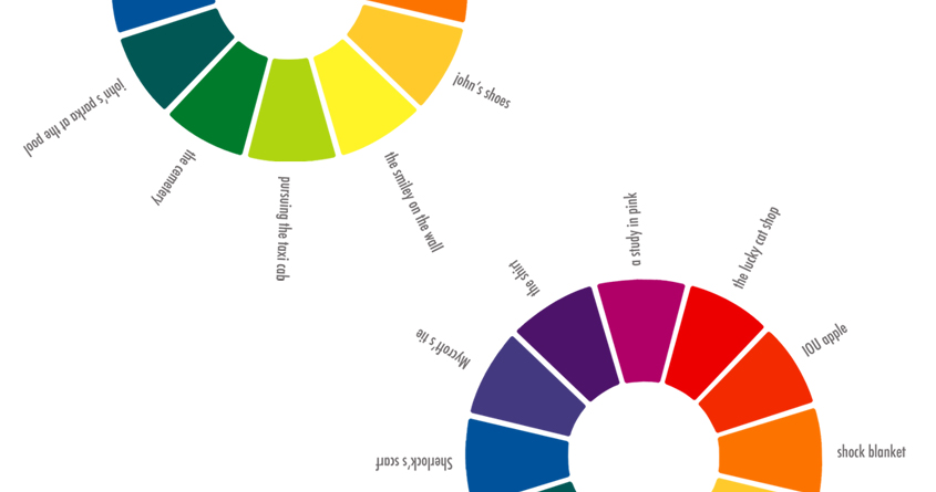 Sherlock Color Wheel