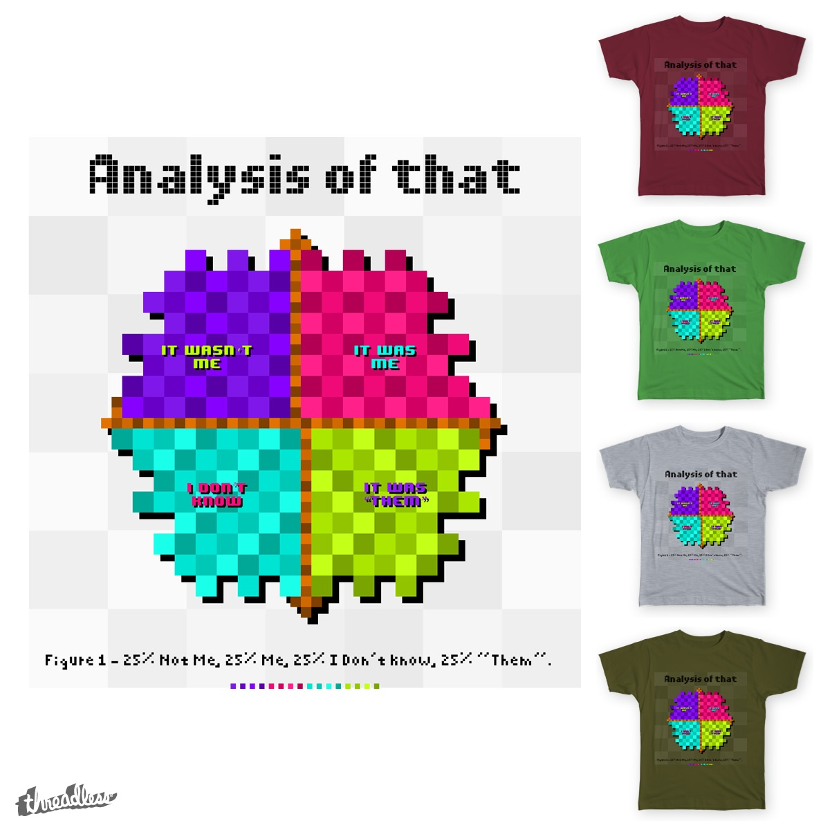 Analysis of that, a cool t-shirt design